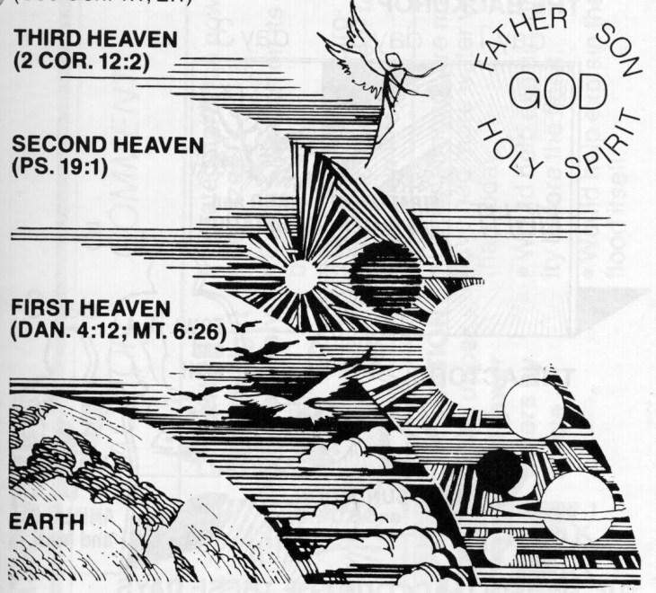 3rd-heaven-2